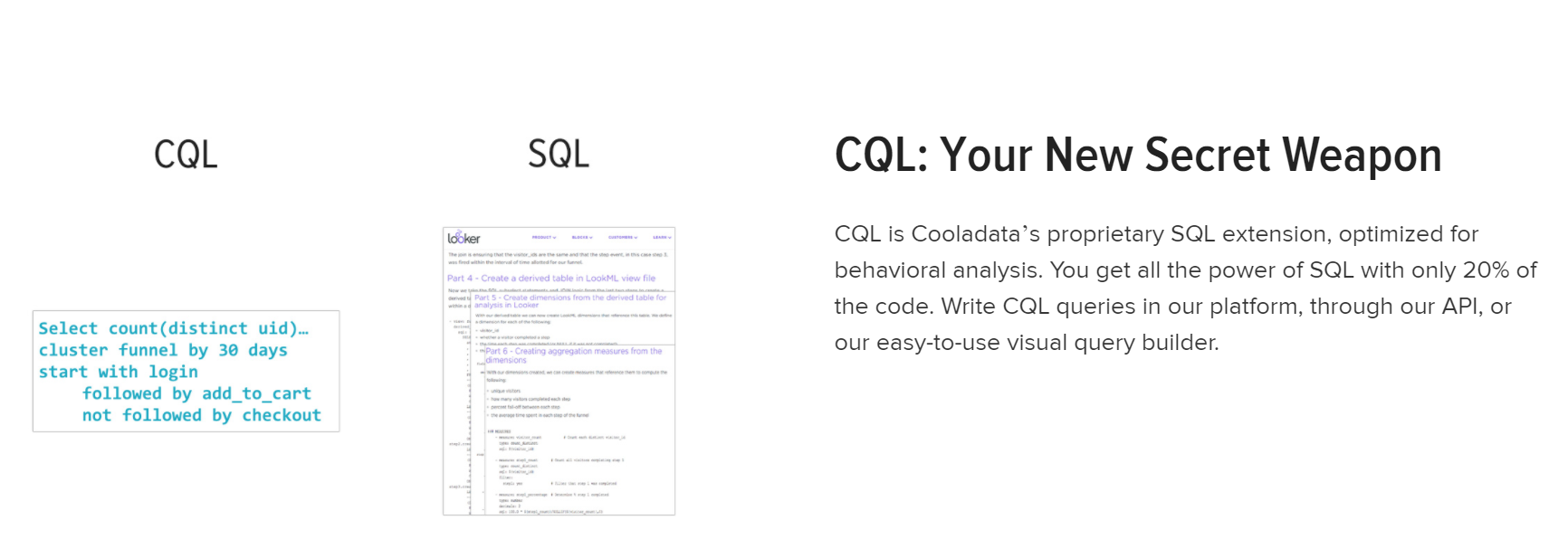perfect-saas-analytics-dashboard-cql-vs-sql