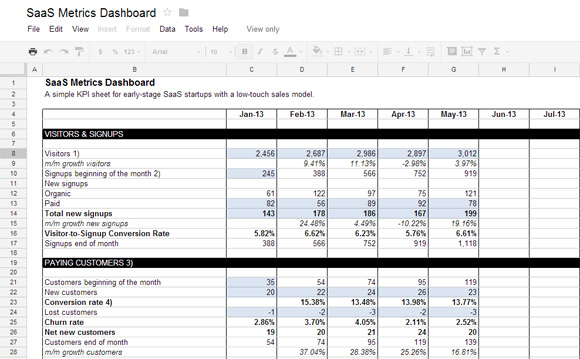 perfect-saas-analytics-dashboard-spreadsheet-dashboard